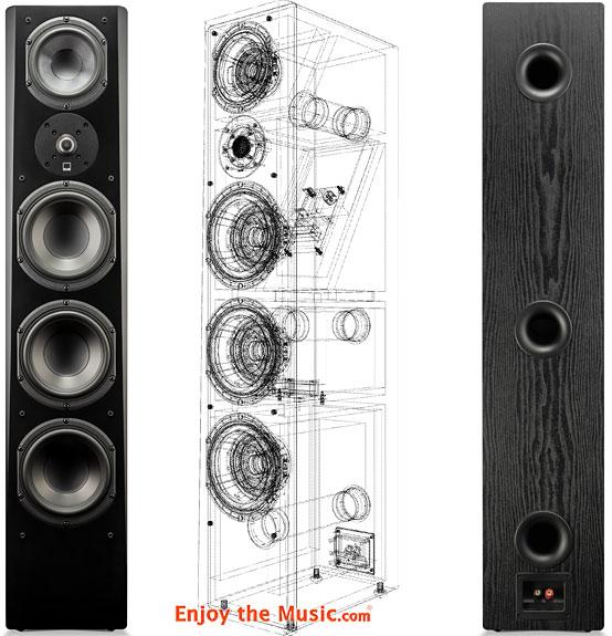 SVS Pinnacle 3.5-Way Floorstanding Speakers Review